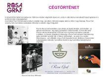 Rosa Graf - Márkatörténet